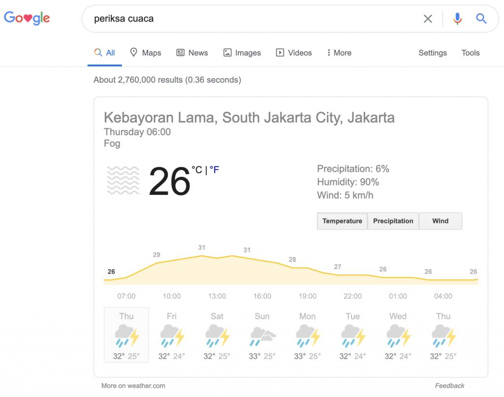 Periksa Cuaca