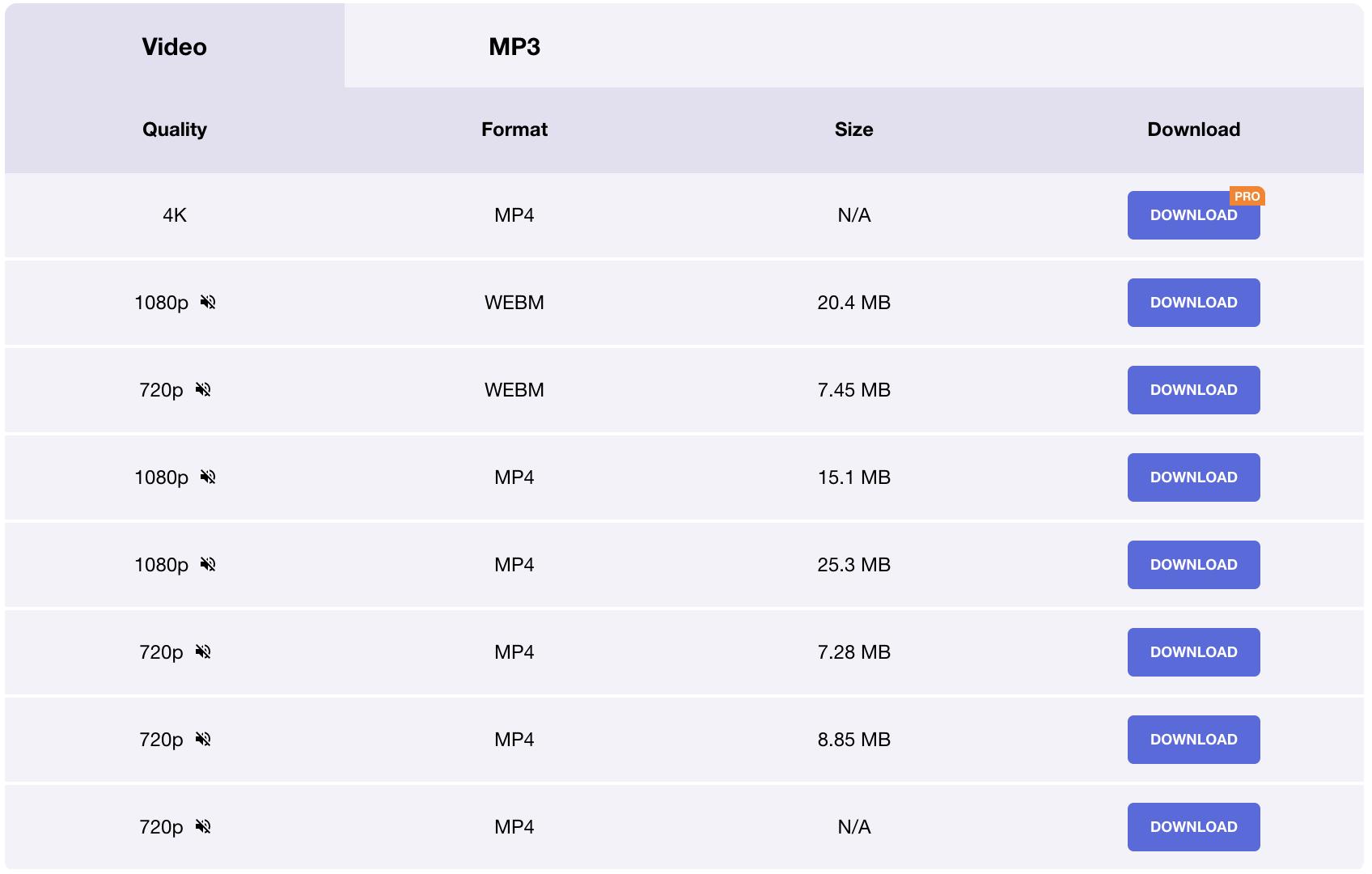 3. Cara Download Video YouTube Menjadi MP3 dan MP4