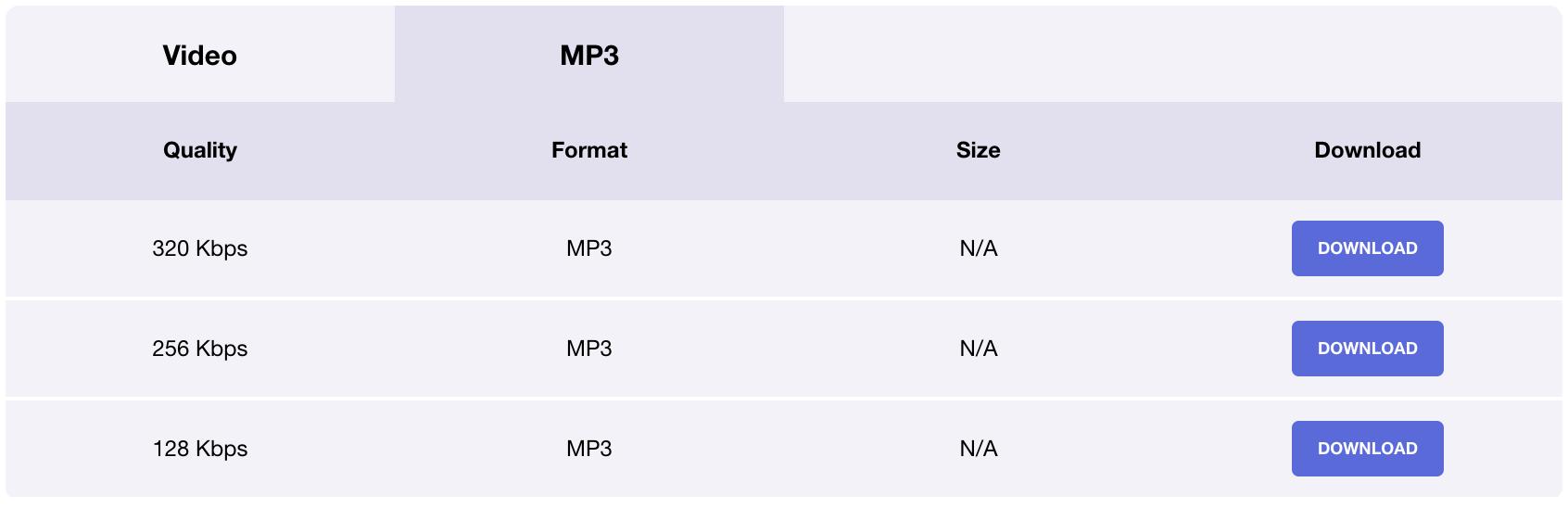 4. Cara Download Video YouTube Menjadi MP3 dan MP4