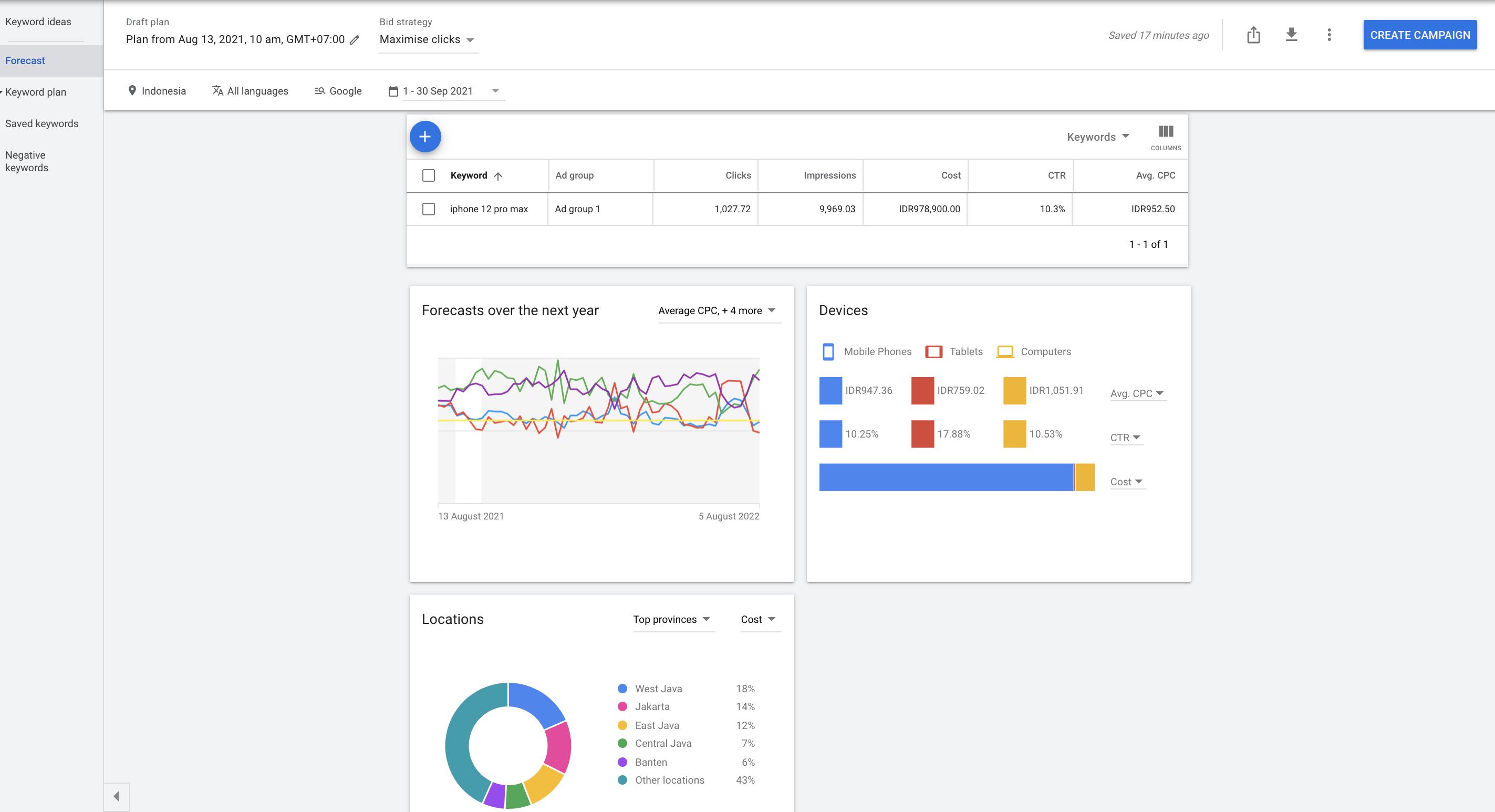 Cara Menggunakan Google Keyword Planner